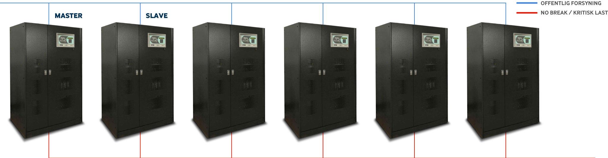 Borri-B9000-fXS-UPS-anlæg-redundant-løsning-hos-Norwerk