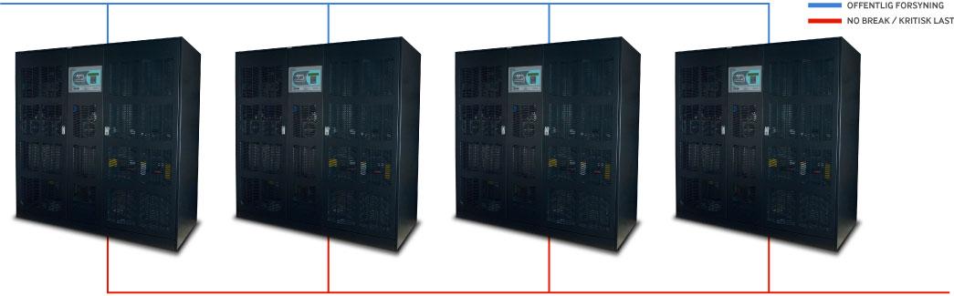 Borri-B9600-fXS-UPS-anlæg-redundant-løsning-hos-Norwerk